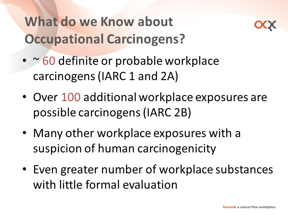 What do we Know about Occupational Carcinogens.
