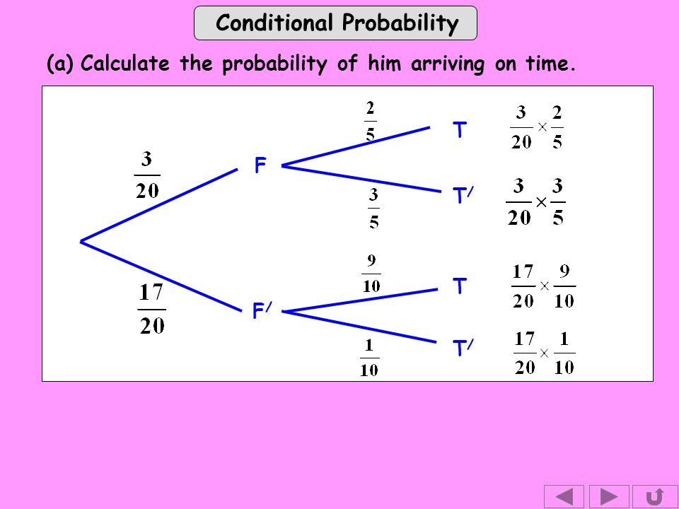Conditional Probability (a)Calculate the probability of him arriving on time. F F/F/ T T/T/ T T/T/