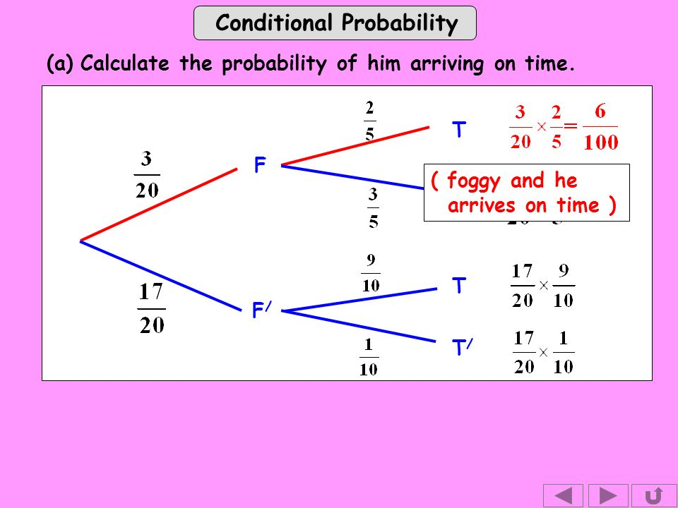 Conditional Probability F F/F/ T T/T/ T T/T/ (a)Calculate the probability of him arriving on time.