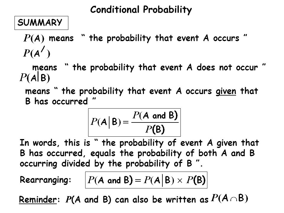 Conditional Probability SUMMARY means the probability that event A occurs given that B has occurred means the probability that event A occurs means the probability that event A does not occur Reminder: P (A and B) can also be written as In words, this is the probability of event A given that B has occurred, equals the probability of both A and B occurring divided by the probability of B.