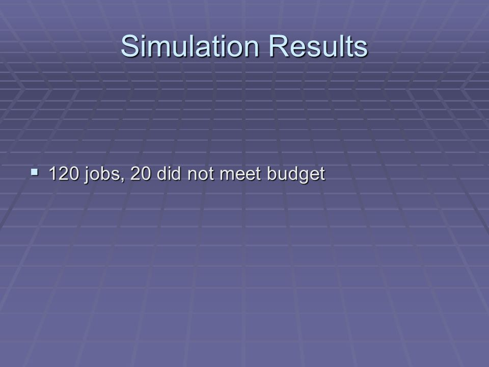 Simulation Results 120 jobs, 20 did not meet budget 120 jobs, 20 did not meet budget