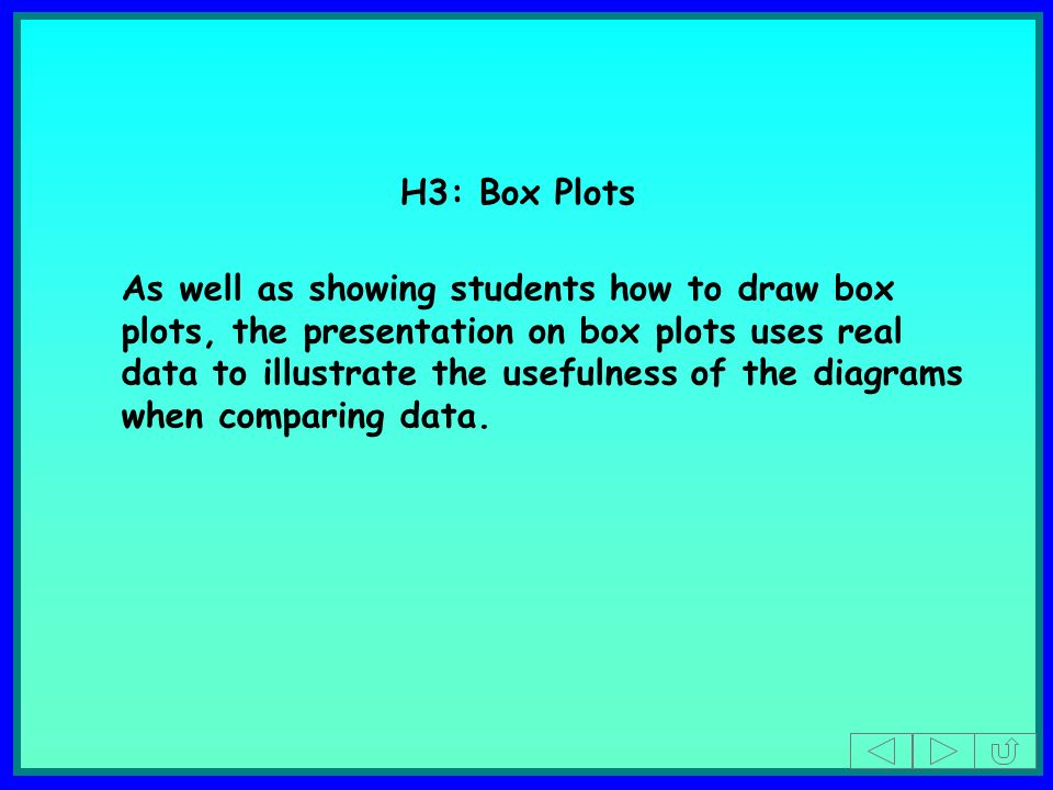 H3: Box Plots As well as showing students how to draw box plots, the presentation on box plots uses real data to illustrate the usefulness of the diagrams when comparing data.