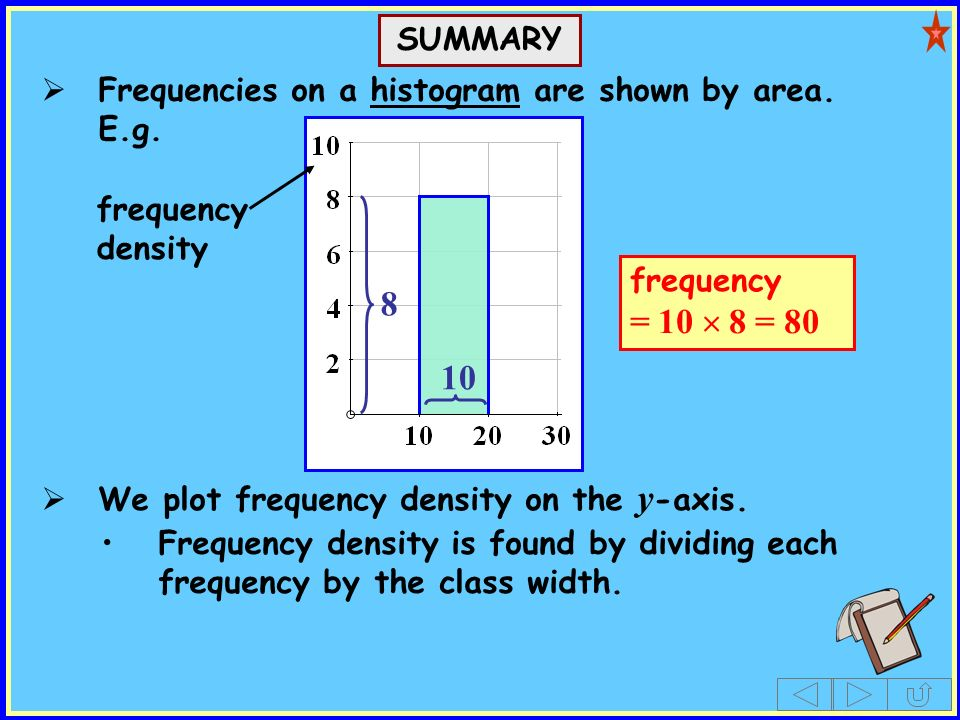 frequency density SUMMARY Frequencies on a histogram are shown by area.
