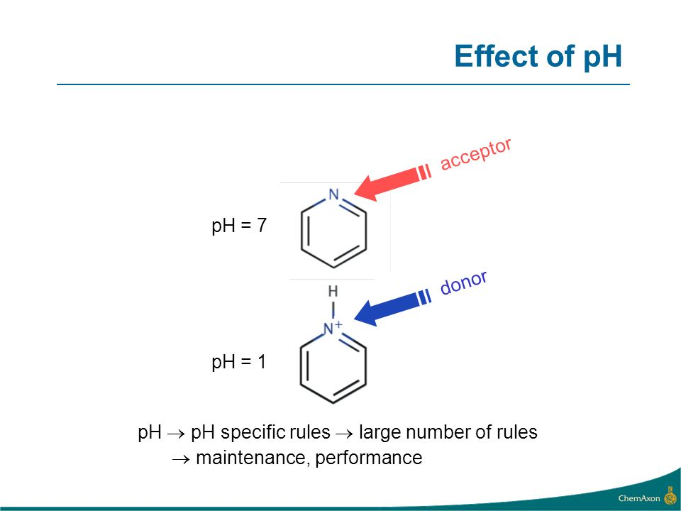 pH = 7 pH = 1 acceptor donor pH pH specific rules large number of rules maintenance, performance Effect of pH