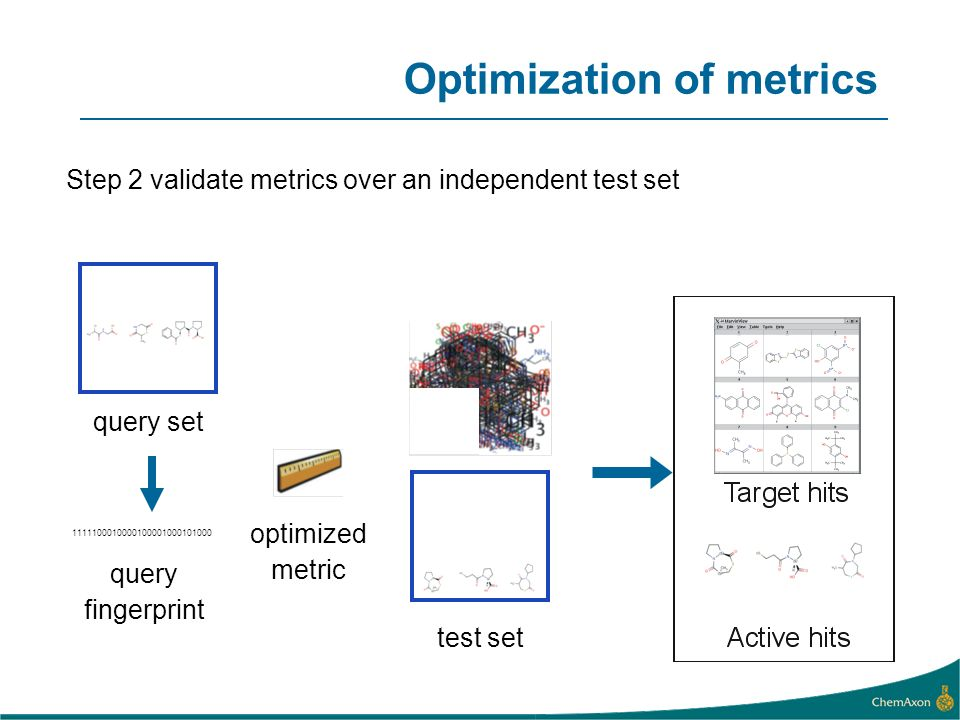 test set Step 2 validate metrics over an independent test set query set 1111100010000100001000101000 query fingerprint optimized metric Optimization of metrics