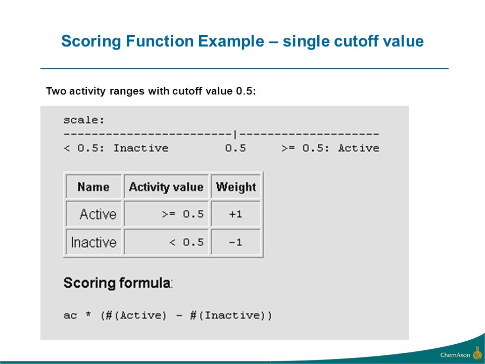 Scoring Function Example – single cutoff value Two activity ranges with cutoff value 0.5 :