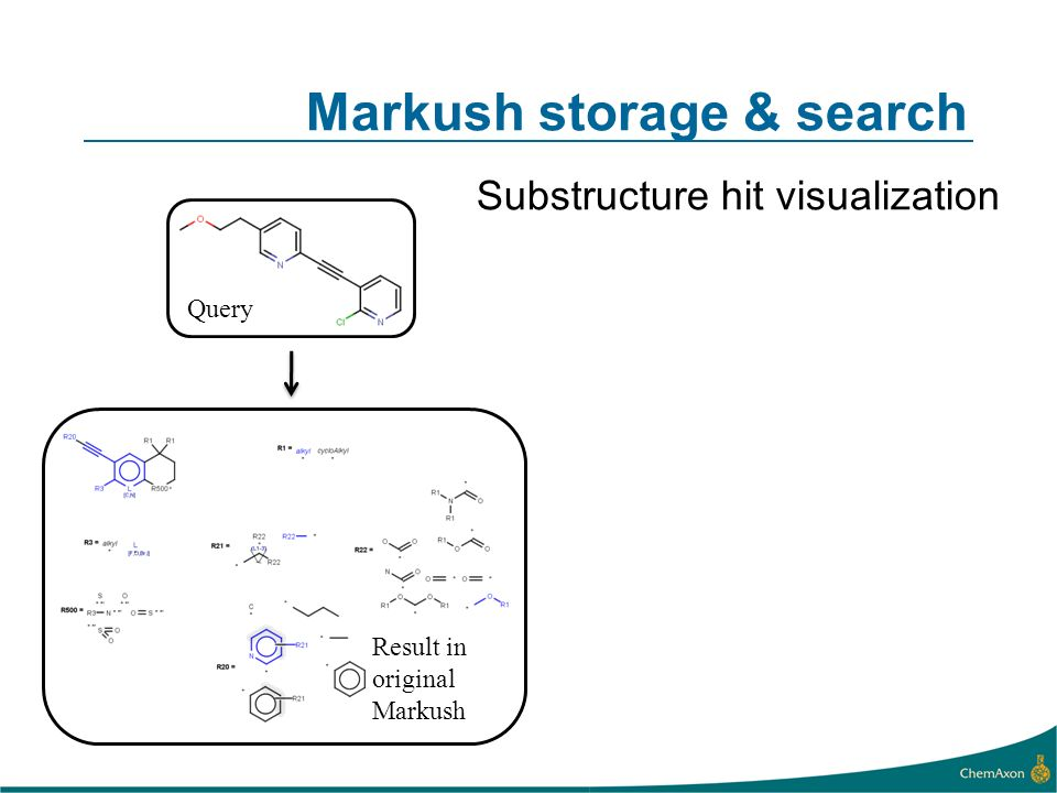 Markush storage & search Substructure hit visualization Query Result in original Markush