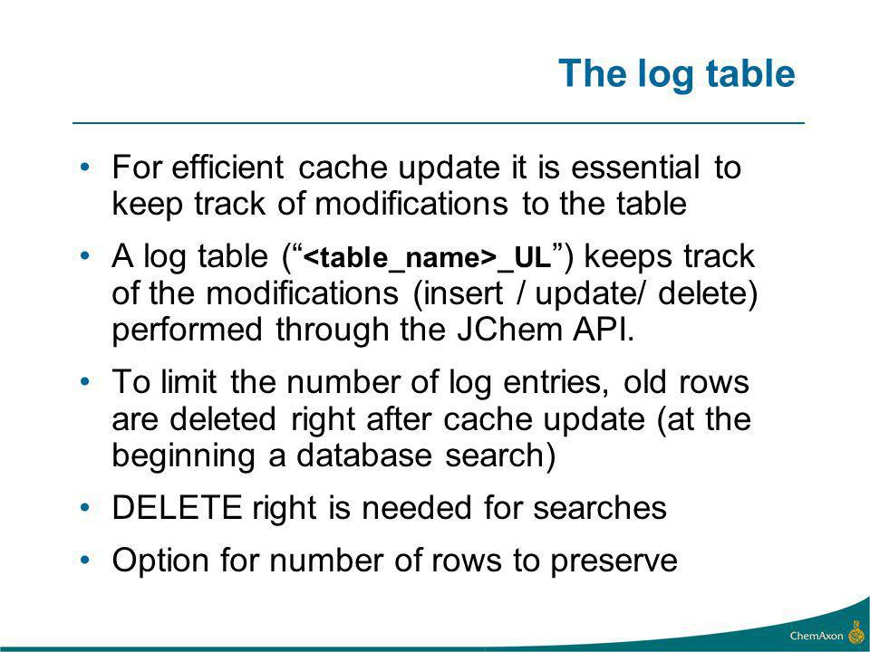 The log table For efficient cache update it is essential to keep track of modifications to the table A log table ( _UL ) keeps track of the modifications (insert / update/ delete) performed through the JChem API.