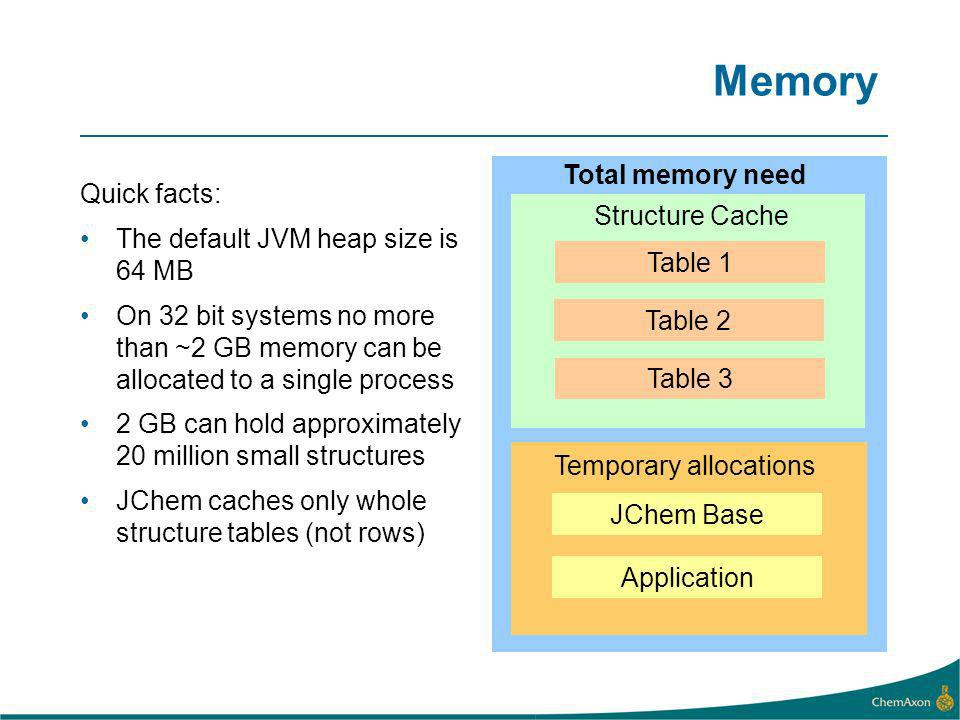 Memory Quick facts: The default JVM heap size is 64 MB On 32 bit systems no more than ~2 GB memory can be allocated to a single process 2 GB can hold approximately 20 million small structures JChem caches only whole structure tables (not rows) Table 1 Table 2 Table 3 Structure Cache Temporary allocations JChem Base Application Total memory need