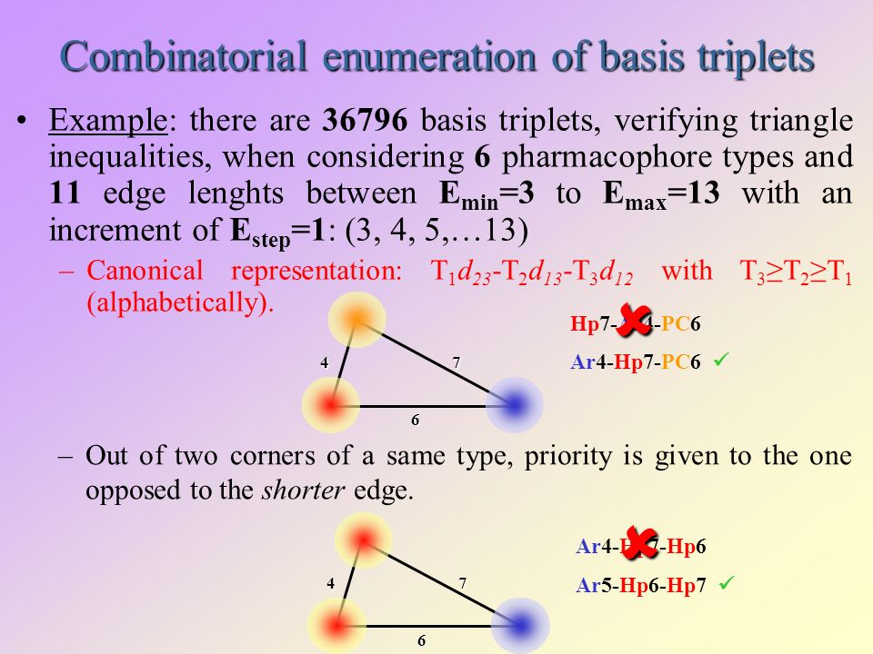Combinatorial enumeration of basis triplets Example: there are basis triplets, verifying triangle inequalities, when considering 6 pharmacophore types and 11 edge lenghts between E min =3 to E max =13 with an increment of E step =1: (3, 4, 5,…13) –Canonical representation: T 1 d 23 -T 2 d 13 -T 3 d 12 with T 3T 2T 1 (alphabetically).