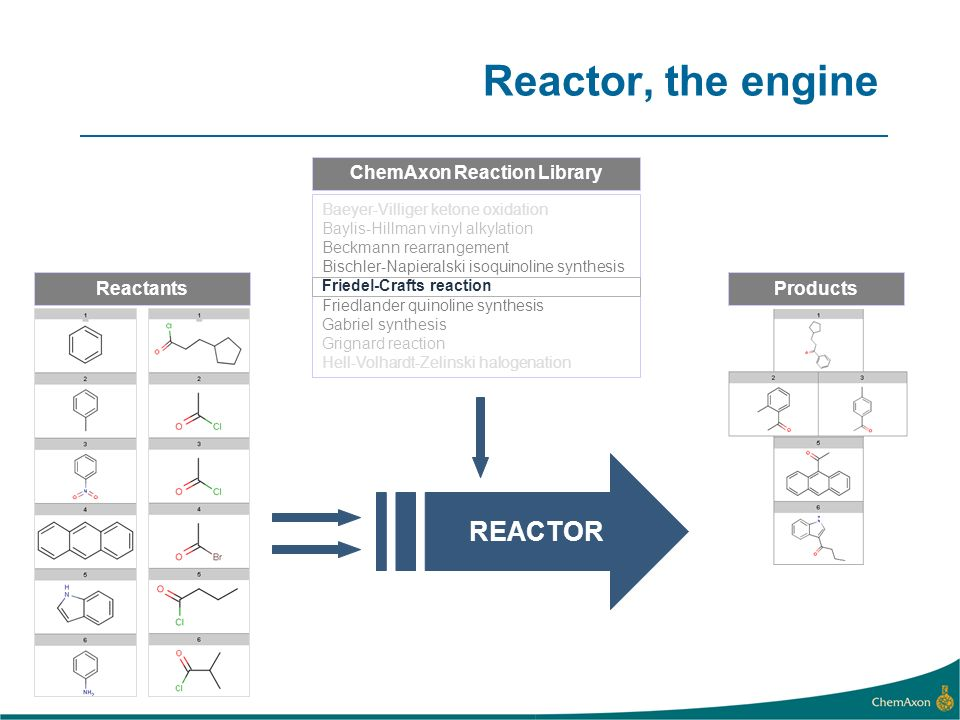 Reactor, the engine Reactants REACTOR ChemAxon Reaction Library Baeyer-Villiger ketone oxidation Baylis-Hillman vinyl alkylation Beckmann rearrangement Bischler-Napieralski isoquinoline synthesis Friedel-Crafts reaction Friedlander quinoline synthesis Gabriel synthesis Grignard reaction Hell-Volhardt-Zelinski halogenation Products