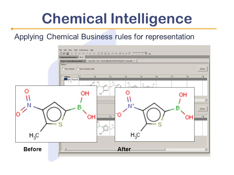 Chemical Intelligence BeforeAfter Applying Chemical Business rules for representation