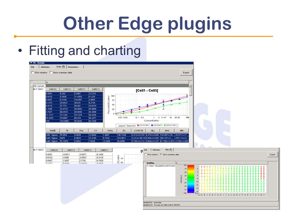 Other Edge plugins Fitting and charting