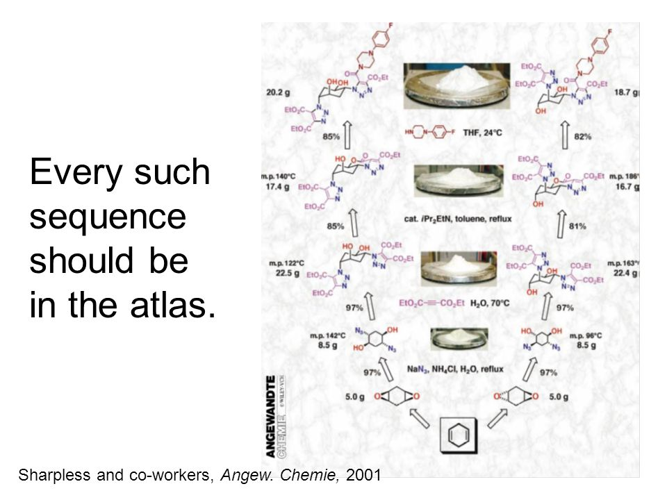 7 of 18 Every such sequence should be in the atlas. Sharpless and co-workers, Angew. Chemie, 2001