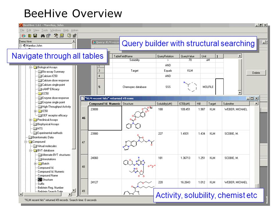 Activity, solubility, chemist etcQuery builder with structural searchingNavigate through all tables BeeHive Overview