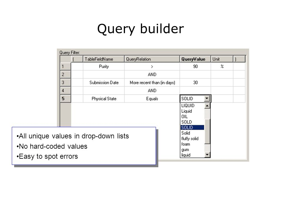 Query builder All unique values in drop-down lists No hard-coded values Easy to spot errors