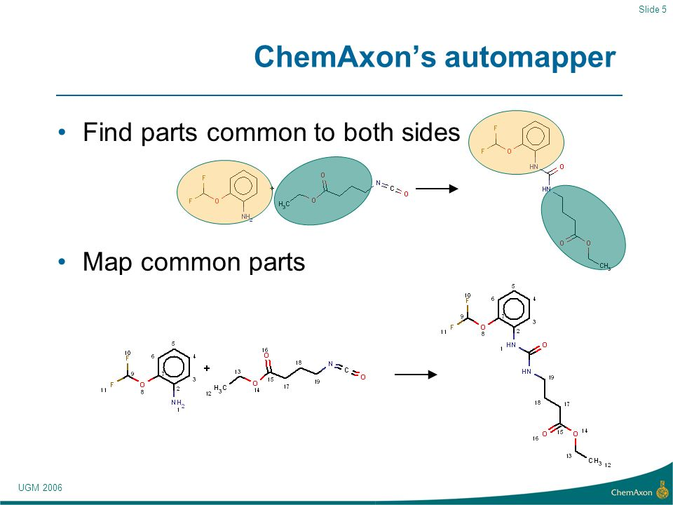 UGM 2006 Slide 5 ChemAxons automapper Find parts common to both sides Map common parts