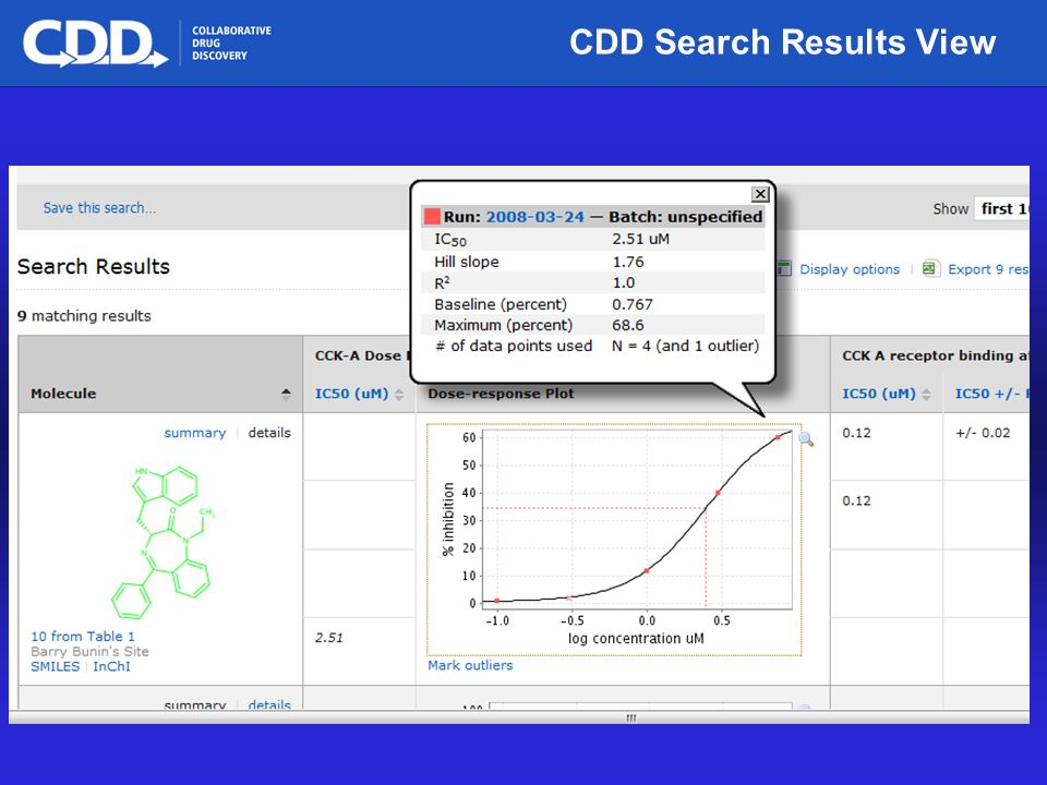 Archive, Mine, Collaborate© 2009 Collaborative Drug Discovery, Inc. CDD Search Results View