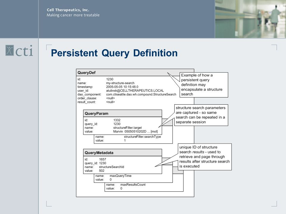 Persistent Query Definition