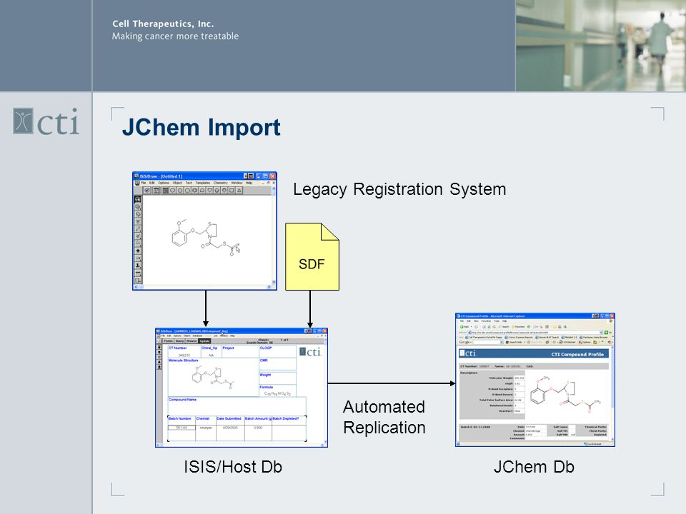 JChem Import Automated Replication ISIS/Host DbJChem Db Legacy Registration System