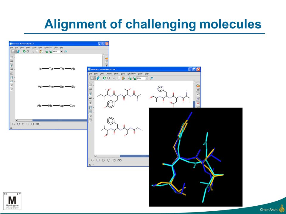 Alignment of challenging molecules