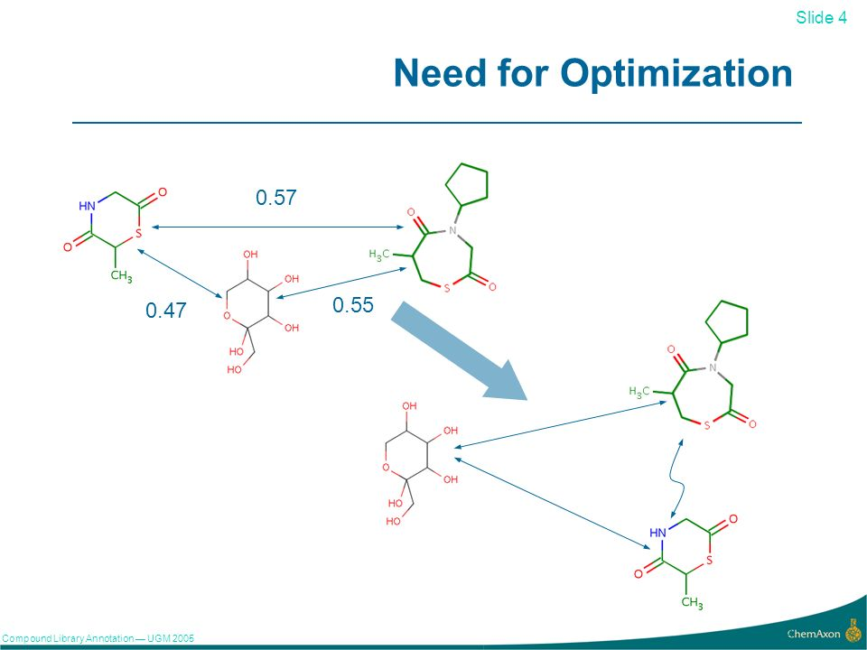 Slide 4 Compound Library Annotation UGM Need for Optimization