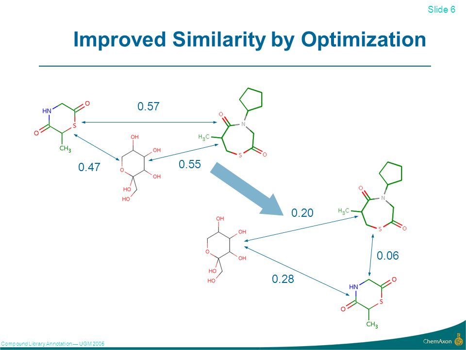 Slide 6 Compound Library Annotation UGM Improved Similarity by Optimization