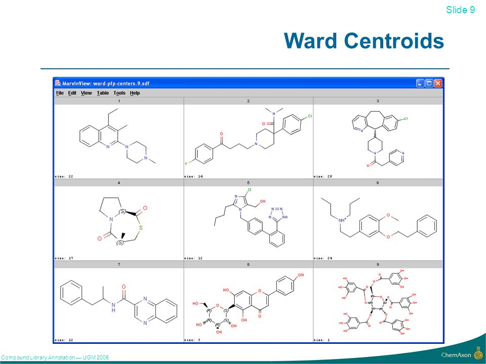 Slide 9 Compound Library Annotation UGM Ward Centroids