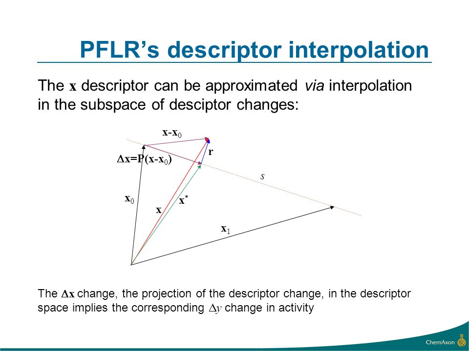 The x descriptor can be approximated via interpolation in the subspace of desciptor changes: The x change, the projection of the descriptor change, in the descriptor space implies the corresponding y change in activity PFLRs descriptor interpolation x0x0 x1x1 s x x=P(x-x 0 ) x-x 0 x*x* r