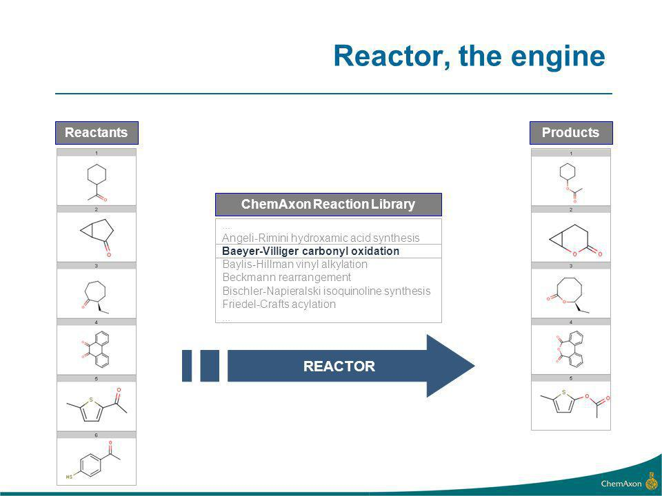 Reactor, the engine REACTOR ChemAxon Reaction Library...