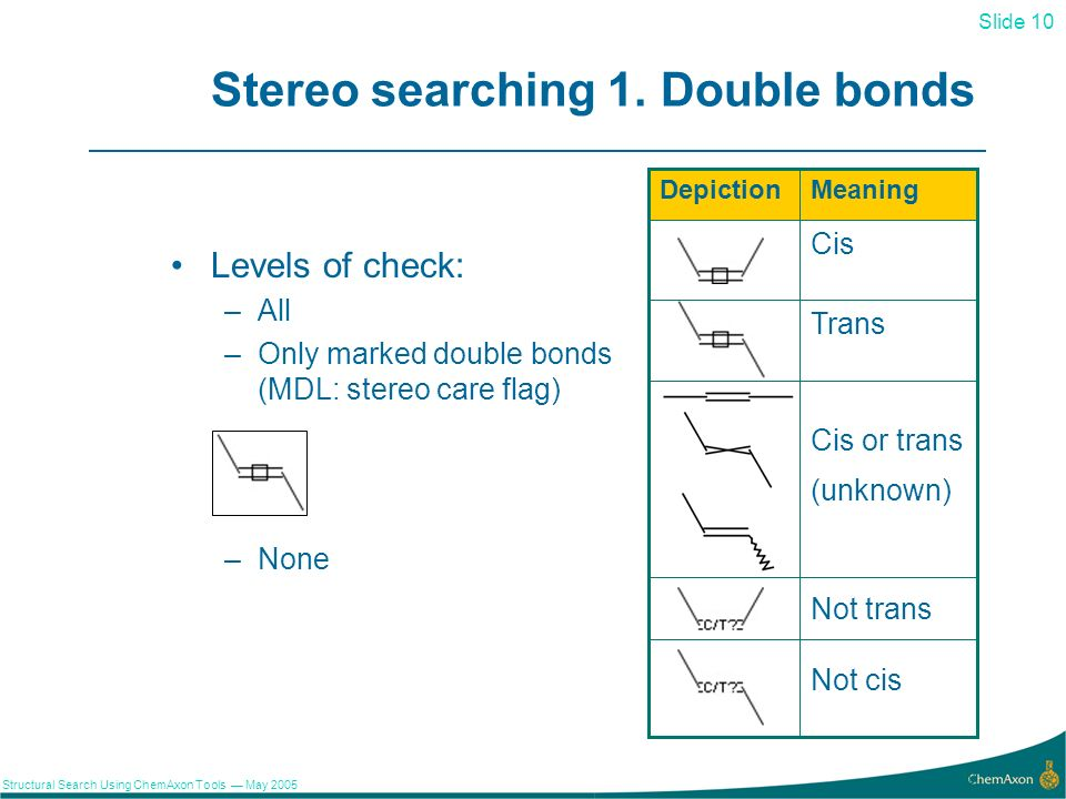 Slide 10 Structural Search Using ChemAxon Tools May 2005 10 Stereo searching 1.
