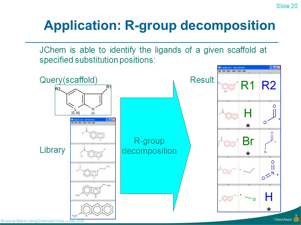 Slide 20 Structural Search Using ChemAxon Tools May 2005 20 Application: R-group decomposition JChem is able to identify the ligands of a given scaffold at specified substitution positions: Query(scaffold) Result Library R-group decomposition