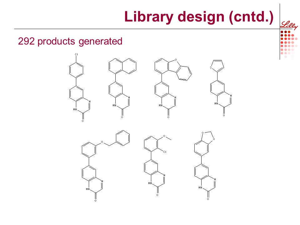 Library design (cntd.) 292 products generated