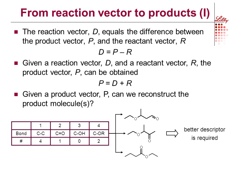 From reaction vector to products (I) The reaction vector, D, equals the difference between the product vector, P, and the reactant vector, R D = P – R 1234 BondC-CC=OC-OHC-OR #4102 better descriptor is required Given a reaction vector, D, and a reactant vector, R, the product vector, P, can be obtained P = D + R Given a product vector, P, can we reconstruct the product molecule(s)