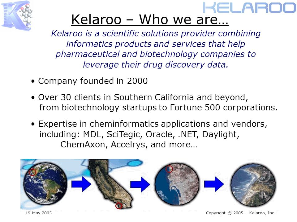 19 May 2005Copyright © 2005 – Kelaroo, Inc.