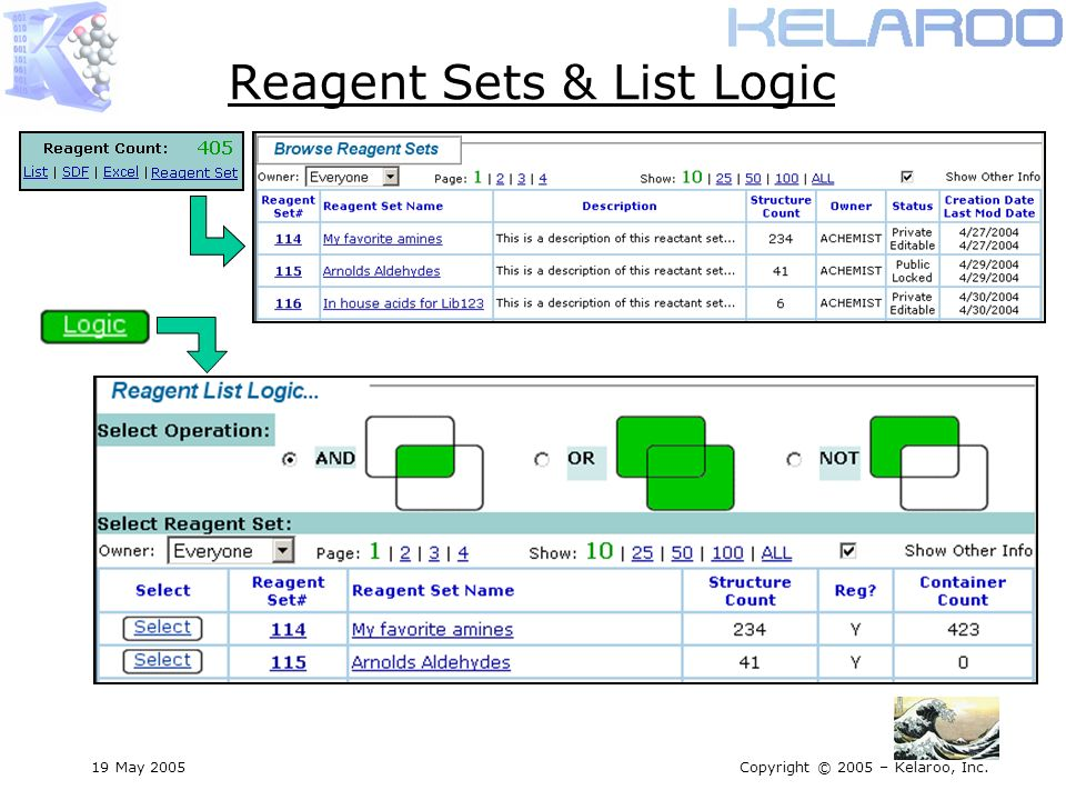 19 May 2005Copyright © 2005 – Kelaroo, Inc. Reagent Sets & List Logic