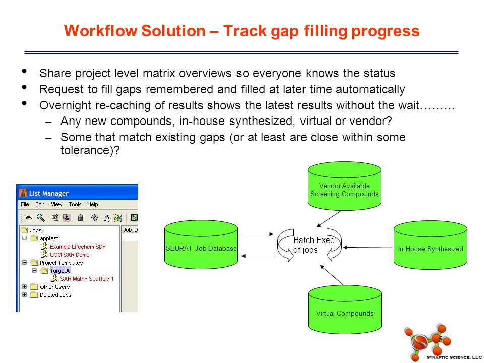 5 Workflow Solution – Track gap filling progress Share project level matrix overviews so everyone knows the status Request to fill gaps remembered and filled at later time automatically Overnight re-caching of results shows the latest results without the wait……… – Any new compounds, in-house synthesized, virtual or vendor.