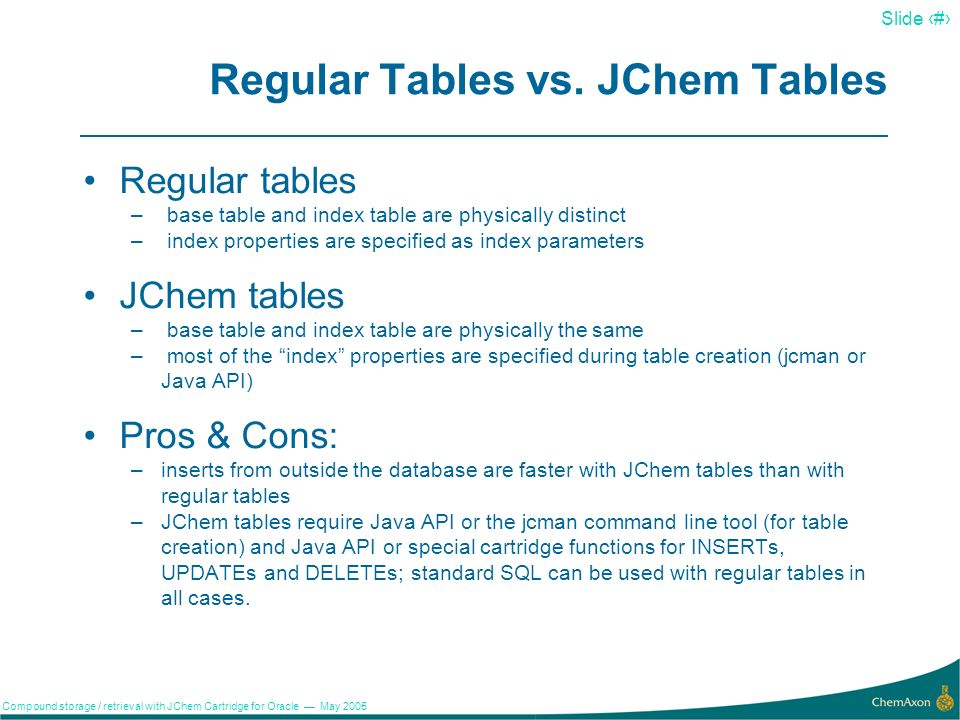 11 Slide 11 Compound storage / retrieval with JChem Cartridge for Oracle May 2005 Supported Table Types Regular Table : nci_1k JChem Table (generated by jcman or API) : jc_nci_1k CREATE INDEX jcxnci_1k...