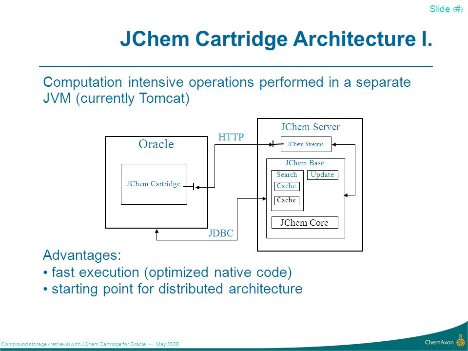 13 Slide 13 Compound storage / retrieval with JChem Cartridge for Oracle May 2005 JChem Indexes with JChem Tables VARCHAR2 Index creation: CREATE INDEX jcxjc_nci ON jc_nci(cd_smiles) INDEXTYPE IS jc_idxtype Search: SELECT jc_contains(cd_smiles, n1ccccc1 ) FROM jc_nci BLOB Index creation: CREATE INDEX jcxjc_nci ON jc_nci(cd_structure) INDEXTYPE IS jc_idxtype Search: SELECT jc_contains(cd_structure, n1ccccc1 ) FROM jc_nci