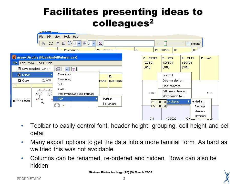 PROPRIETARY8 Facilitates presenting ideas to colleagues 2 Toolbar to easily control font, header height, grouping, cell height and cell detail Many export options to get the data into a more familiar form.
