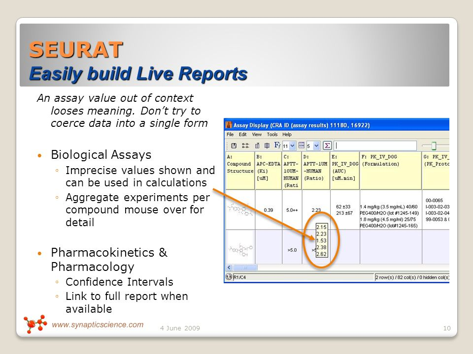 SEURAT Easily build Live Reports An assay value out of context looses meaning.