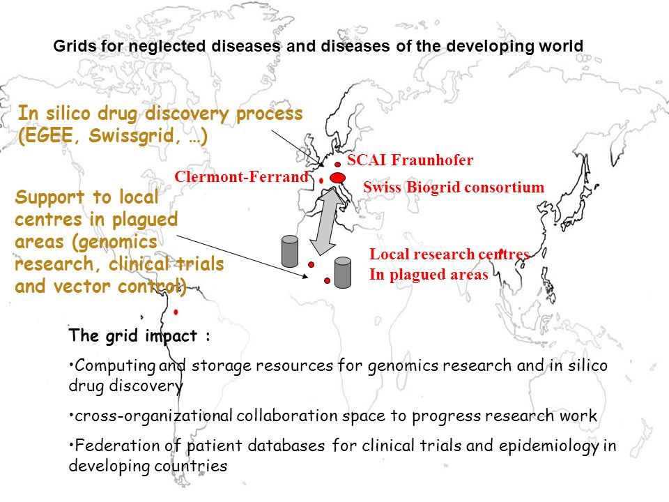 Page 7 Marc Zimmermann, 2005 ChemAxon UGM05 In silico drug discovery process (EGEE, Swissgrid, …) Clermont-Ferrand The grid impact : Computing and storage resources for genomics research and in silico drug discovery cross-organizational collaboration space to progress research work Federation of patient databases for clinical trials and epidemiology in developing countries Grids for neglected diseases and diseases of the developing world Support to local centres in plagued areas (genomics research, clinical trials and vector control) SCAI Fraunhofer Swiss Biogrid consortium Local research centres In plagued areas