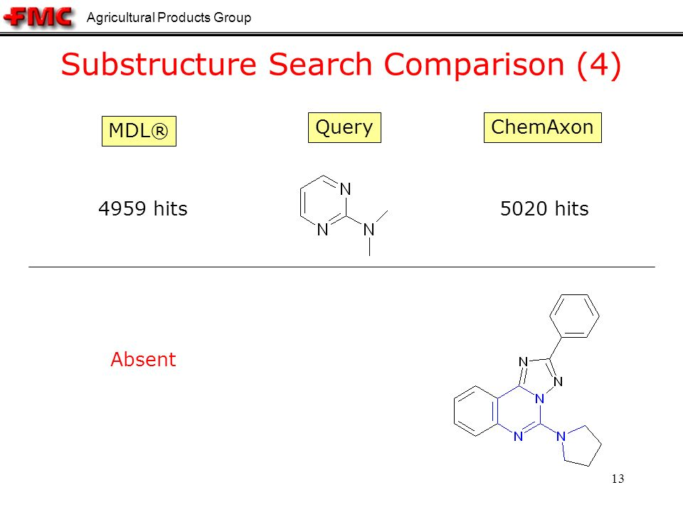 Agricultural Products Group 13 Substructure Search Comparison (4) QueryChemAxon 4959 hits5020 hits Absent MDL®