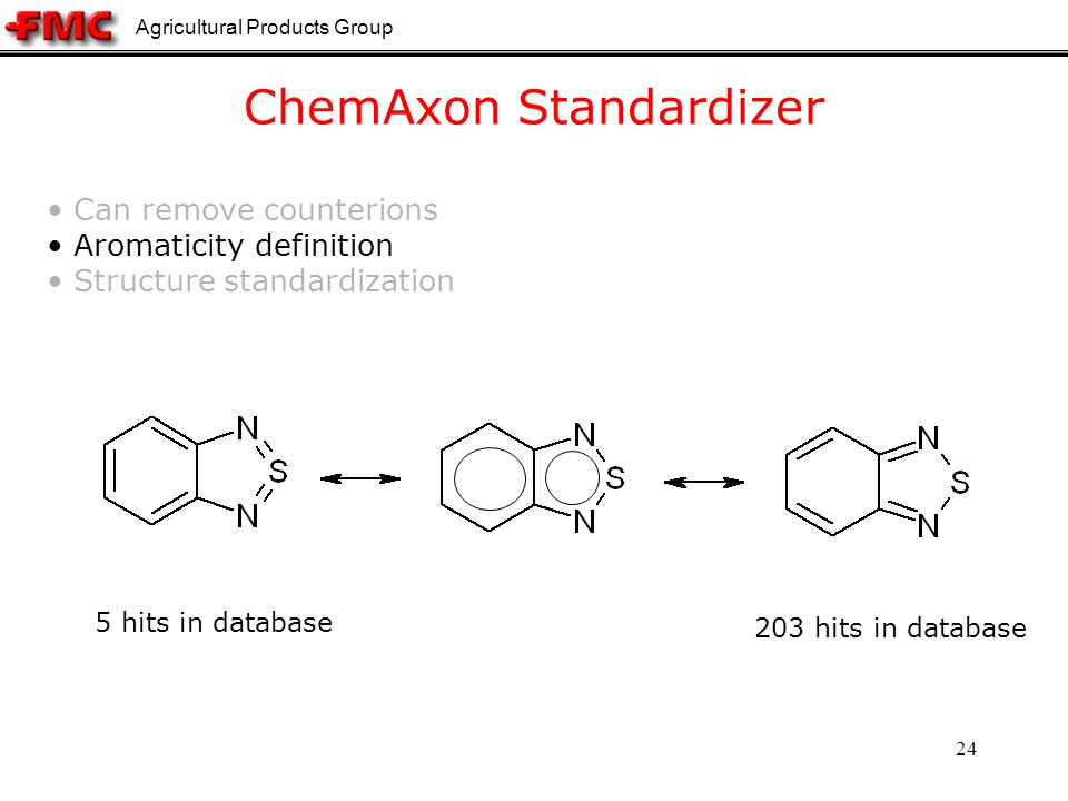 Agricultural Products Group 24 Can remove counterions Aromaticity definition Structure standardization 5 hits in database 203 hits in database ChemAxon Standardizer