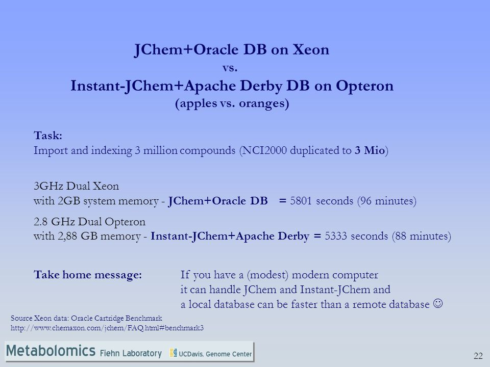 22 JChem+Oracle DB on Xeon vs. Instant-JChem+Apache Derby DB on Opteron (apples vs.