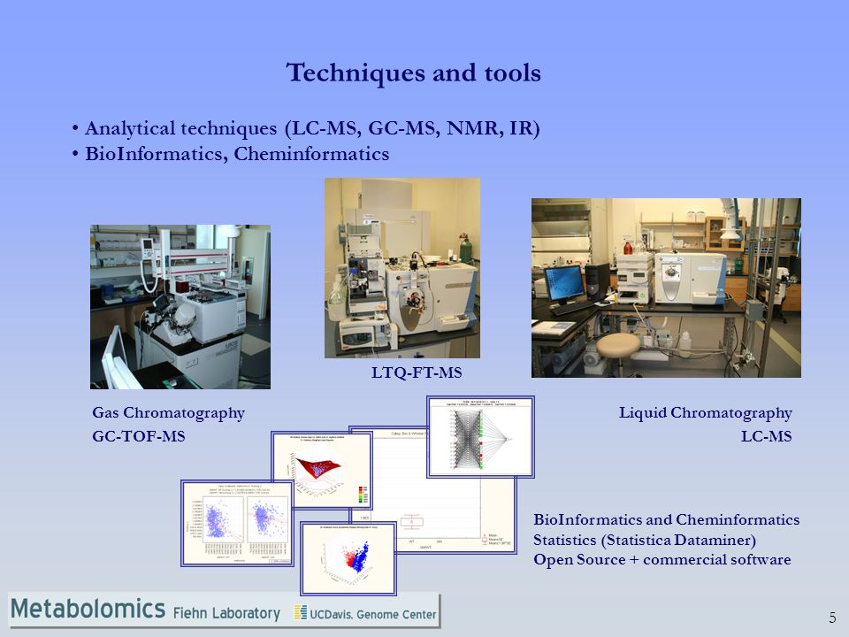 5 Techniques and tools Analytical techniques (LC-MS, GC-MS, NMR, IR) BioInformatics, Cheminformatics Liquid Chromatography LC-MS Gas Chromatography GC-TOF-MS BioInformatics and Cheminformatics Statistics (Statistica Dataminer) Open Source + commercial software LTQ-FT-MS