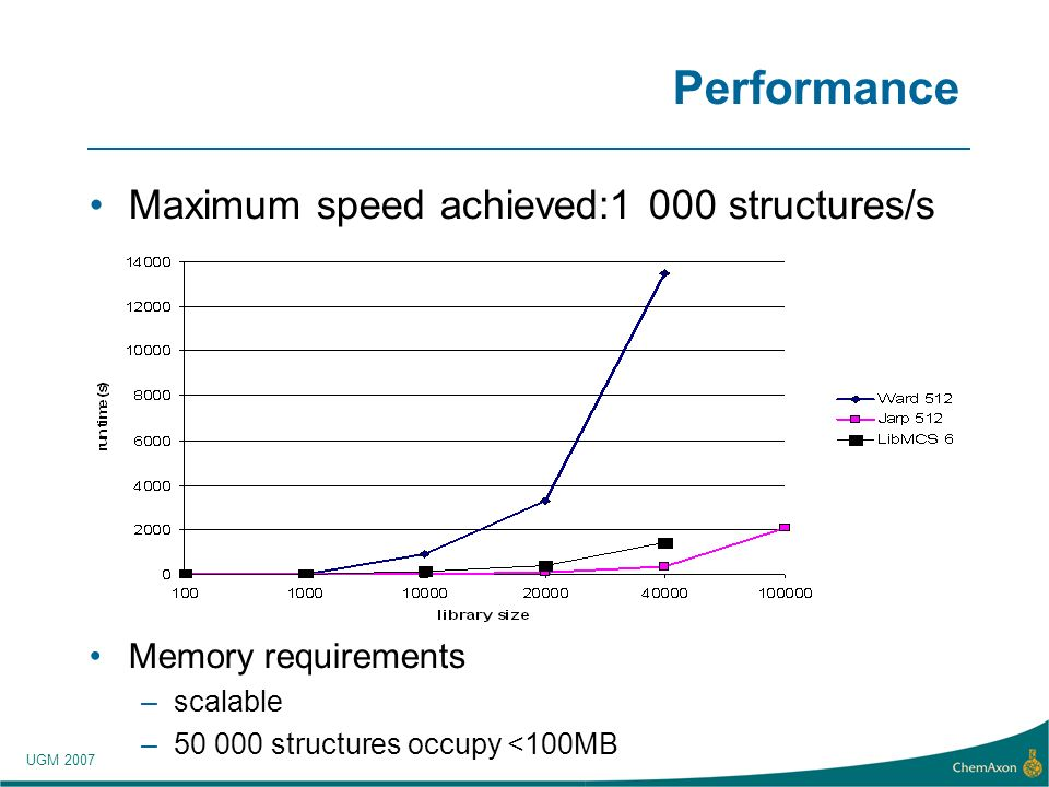 UGM 2007 Performance Maximum speed achieved:1 000 structures/s Memory requirements –scalable – structures occupy <100MB