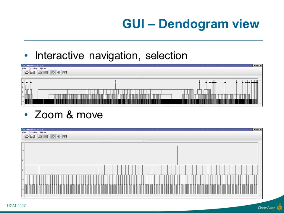 UGM 2007 GUI – Dendogram view Interactive navigation, selection Zoom & move