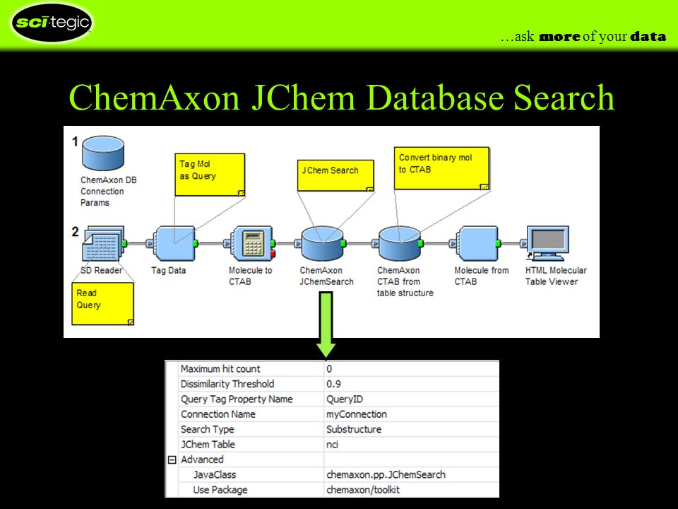 …ask more of your data ChemAxon JChem Database Search