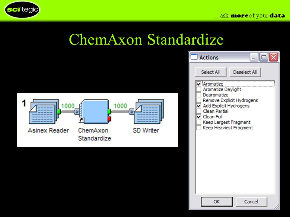…ask more of your data ChemAxon Standardize